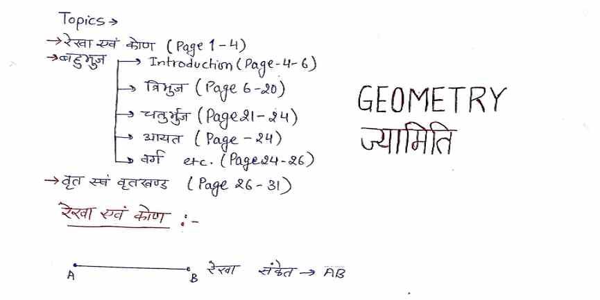 Geometry Handwritten Notes PDF