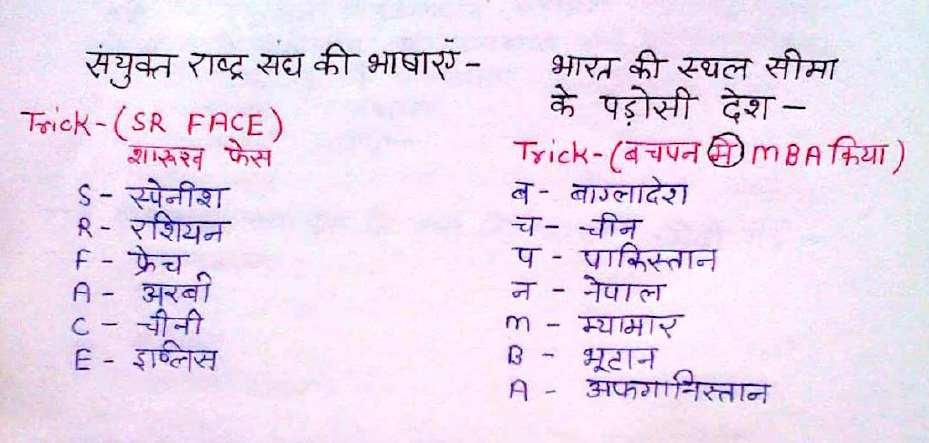 GK Trick in Hindi PDF