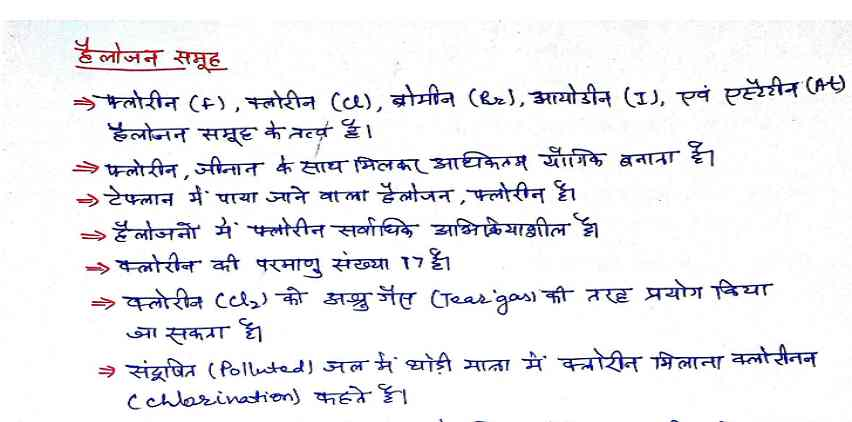 Chemistry Handwritten Notes For SSC CGL