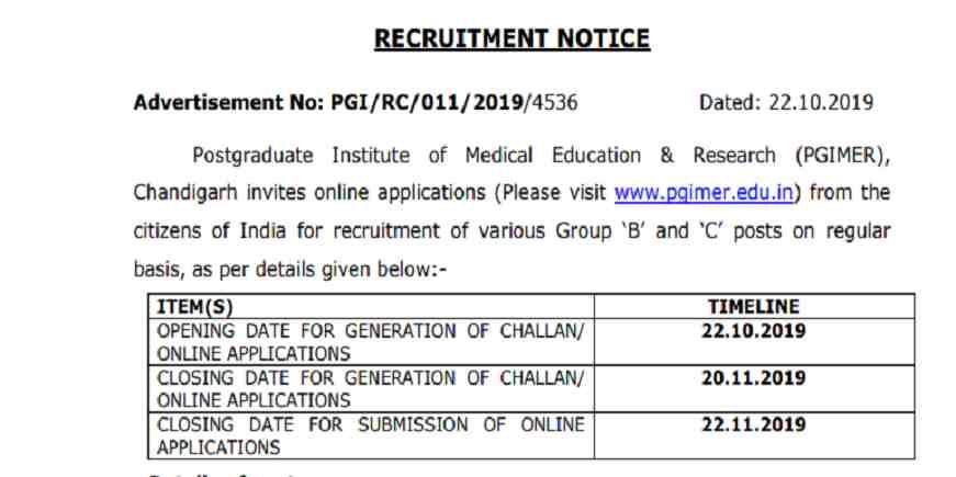 PGIMER Chandigarh Nursing Officer, PGIMER Chandigarh Nursing Officer Notification, PGIMER Chandigarh Nursing