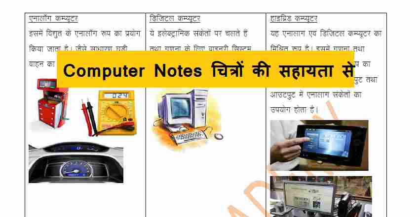 Computer Question in Hindi, Computer Question in Hindi PDF, Computer Question in Hindi Download