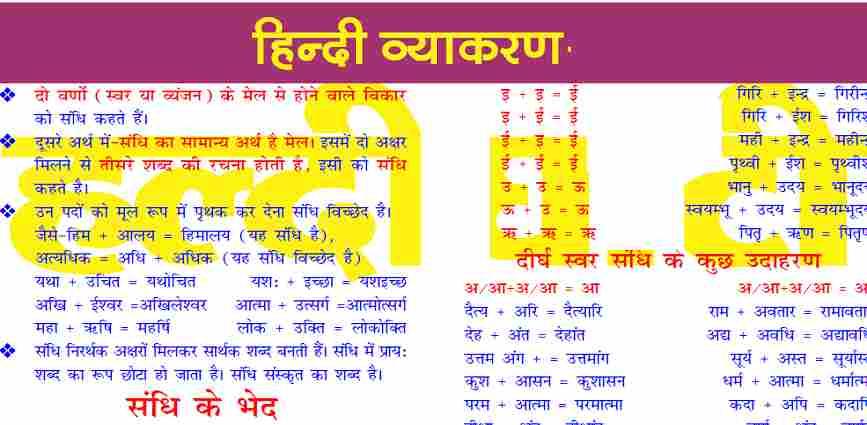 Hindi Grammar Objective Questions