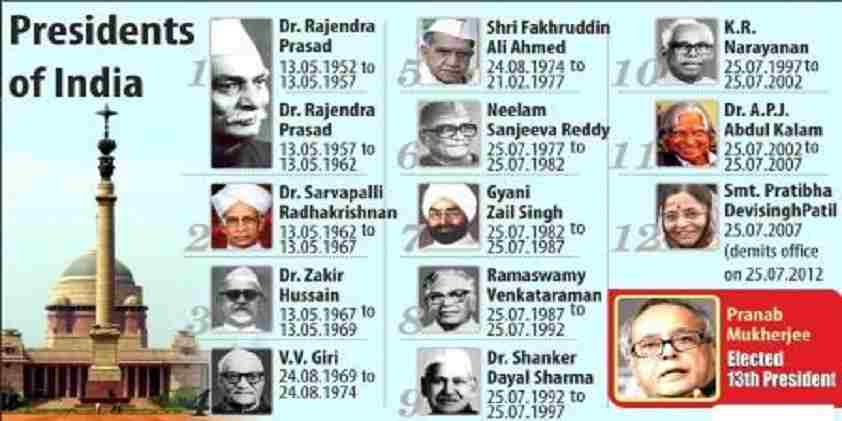 Presidents of India List PDF