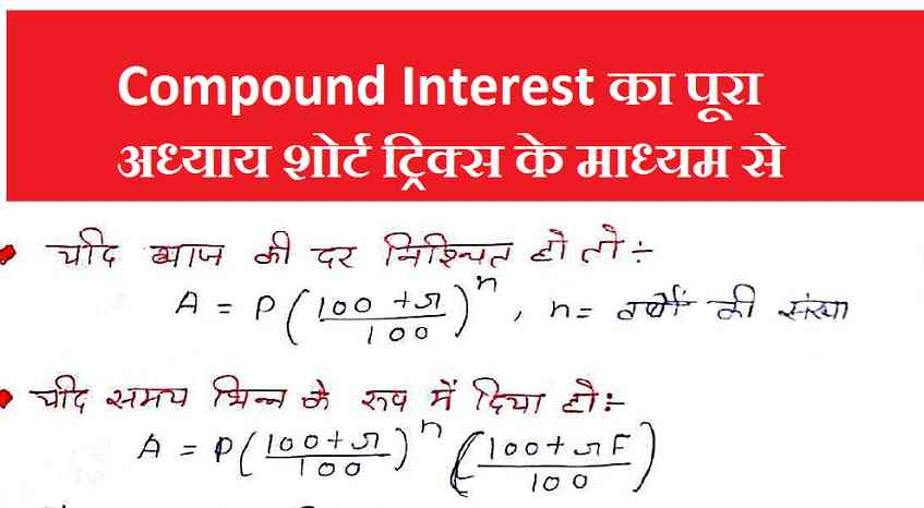 Simple and Compound Interest PDF